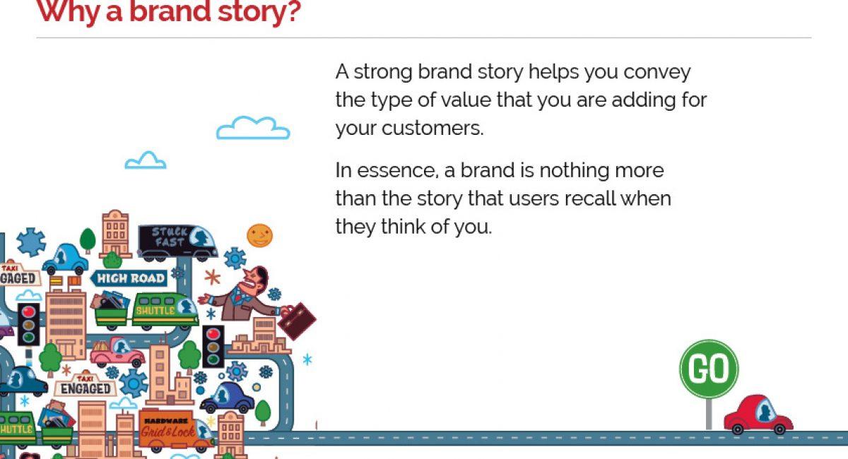 Brand Story presentation3