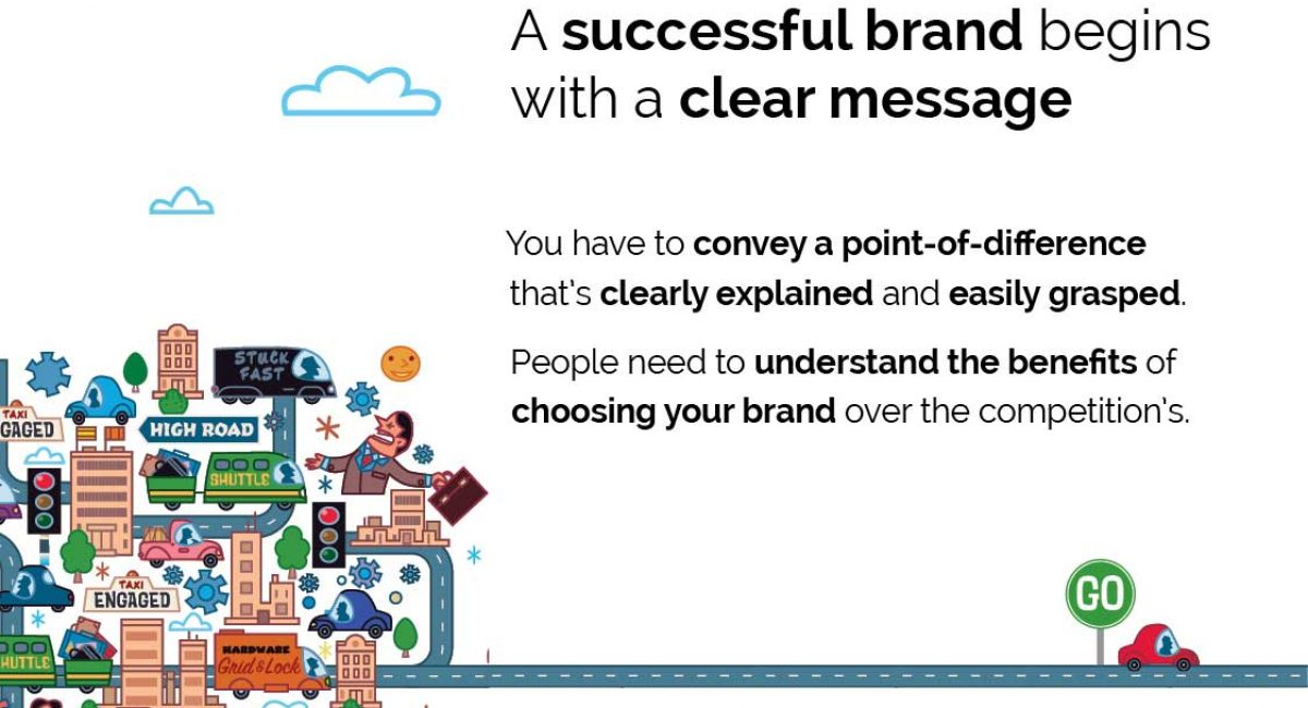 Is-your-brand-identity-working-as-hard-as-you-are-presentationCC19