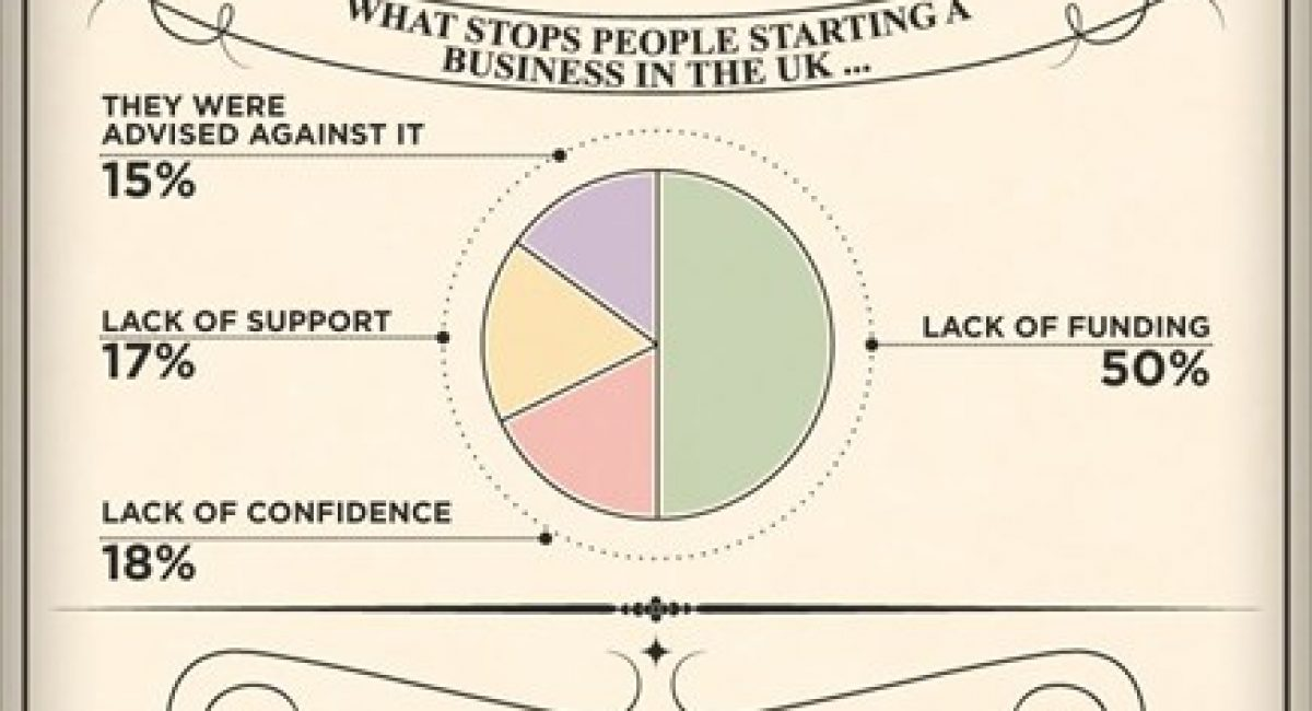 why-start-a-business-smarta-infographic_435x1831